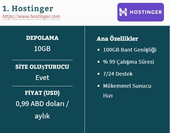 1. Hostinger