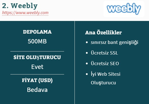 2. Weebly