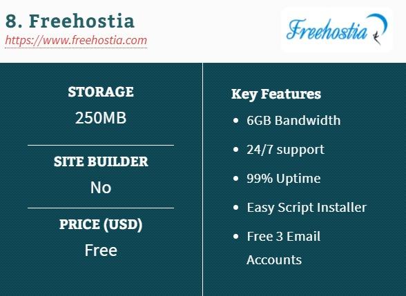 8. Freehostia