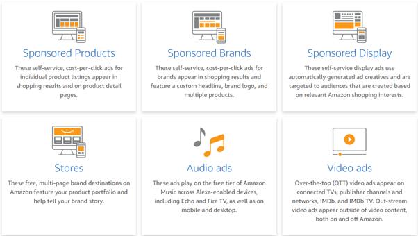 Amazon Reklamları