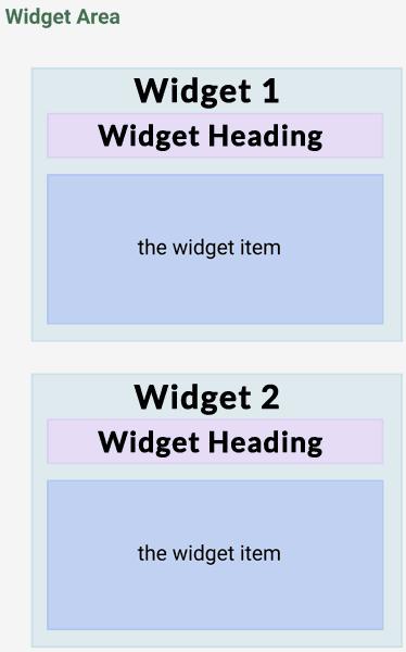 Önceki Widget Görünümü