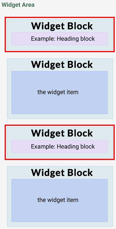 Gutenberg'de Widget Alanı Nasıl Davrandı?